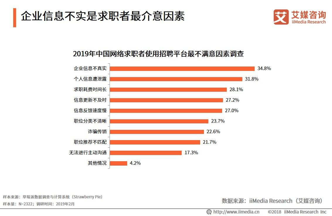 """2019.6 工人日报:网络招聘猫腻多 小心""""馅饼""""成陷阱"""