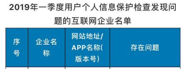 """2019.7 时代财经:工信部公布个人信息保护""""问题企业""""名单:科大讯飞、猎豹上榜"""