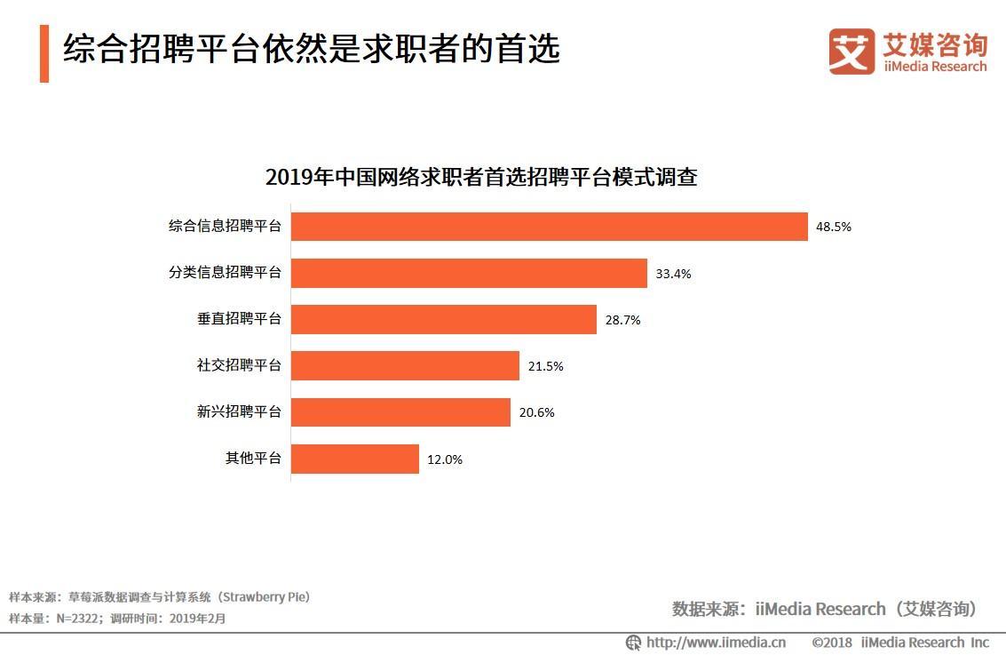 2019.9 北京商报:网络招聘新势力叩门