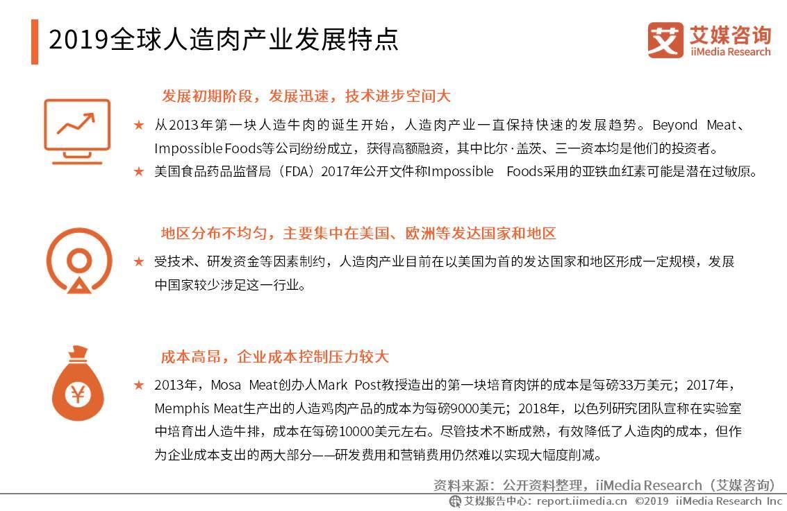 2019.9 香港南华早报:Hong Kong' s GreenMonday sees breakthrough for plant-based 'pork' in swine fever-hit China