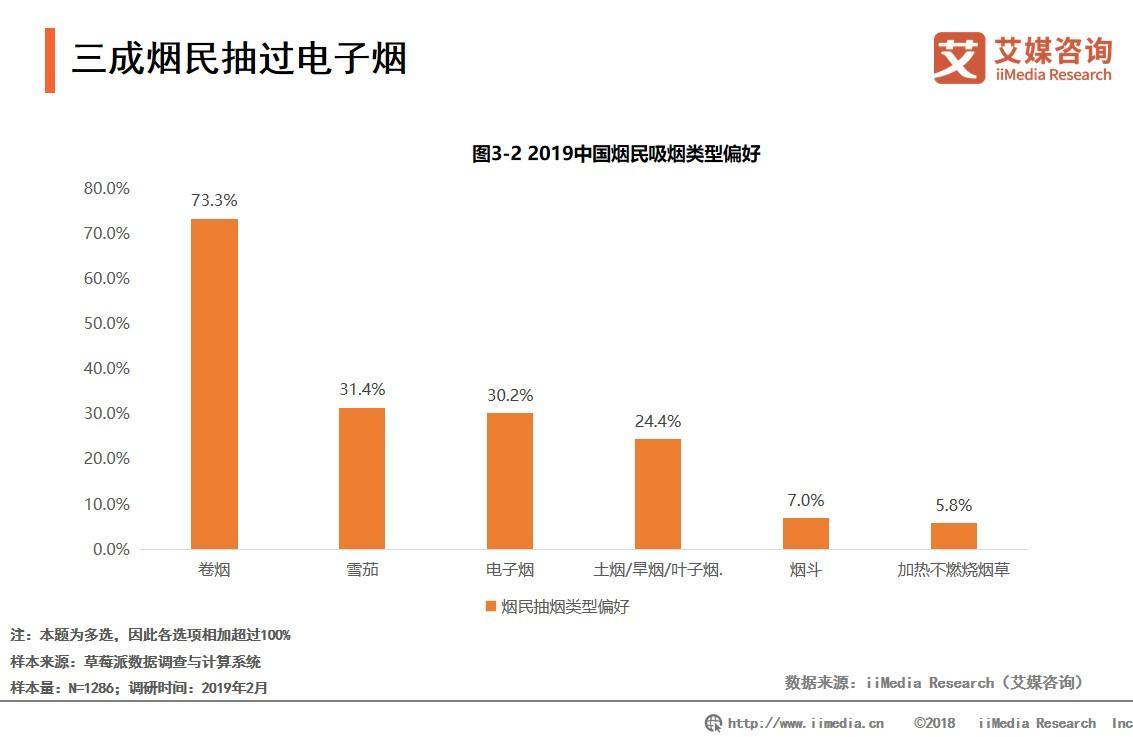 """2019.10 中国新闻网:迷雾中的电子烟:是""""佛"""",还是""""魔""""?"""
