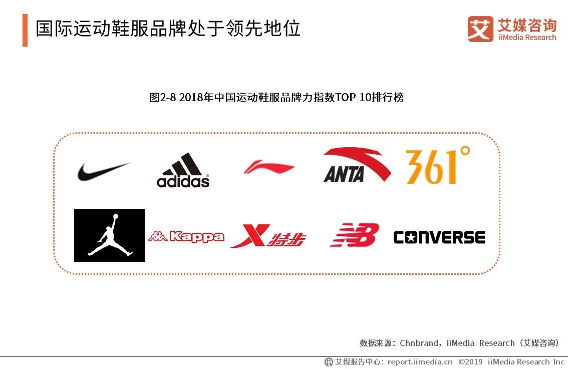 2019.12中国商报:竞争日趋激烈 国产运动品牌发力高端篮球鞋市场