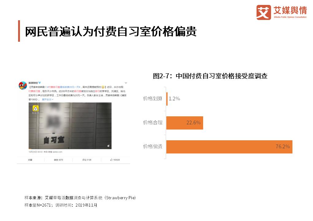 """2019.12工人日报:花钱进""""小黑屋""""学习,你愿意吗?"""