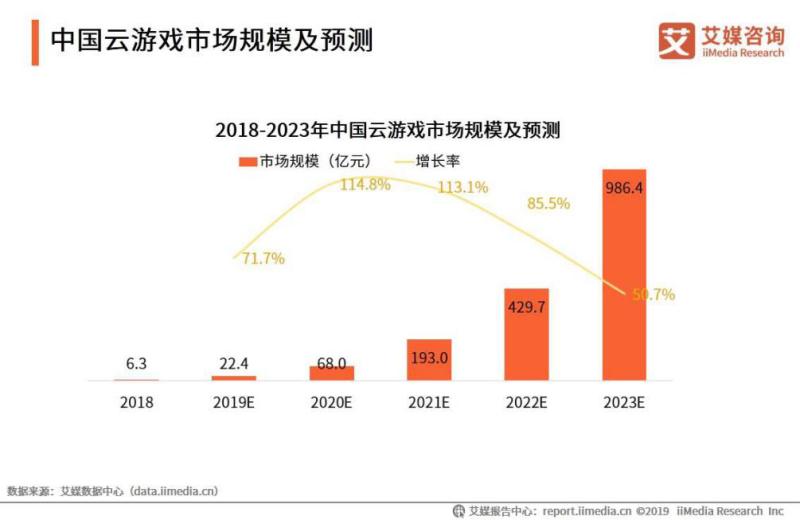 """2020.2 蓝鲸财经:游戏业进入存量竞争阶段,破局还需""""产品为王"""""""