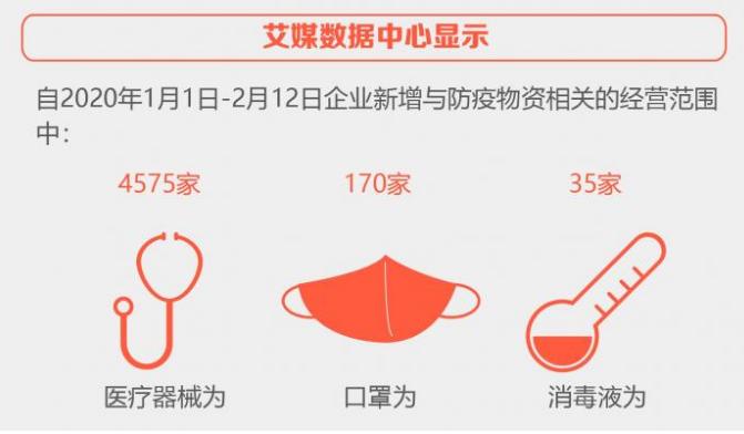 """2020.2 21世纪经济报道:""""口罩荒""""下工厂跨界样本:70小时投产、仅2%工人到岗"""