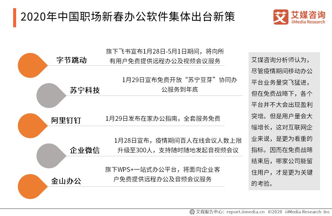 """2020.2 广州日报:云互动""""催生新机会?复工后见真章!"""