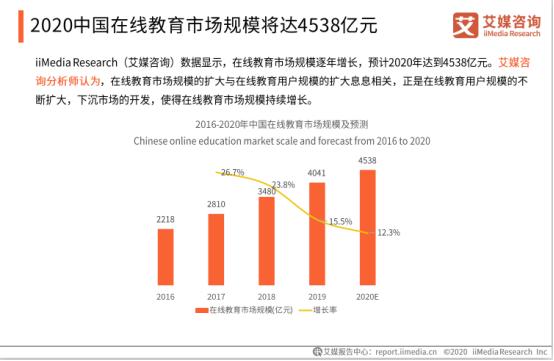 """2020.2 中国报道:教育受""""疫""""大考:线上线下结合是趋势"""