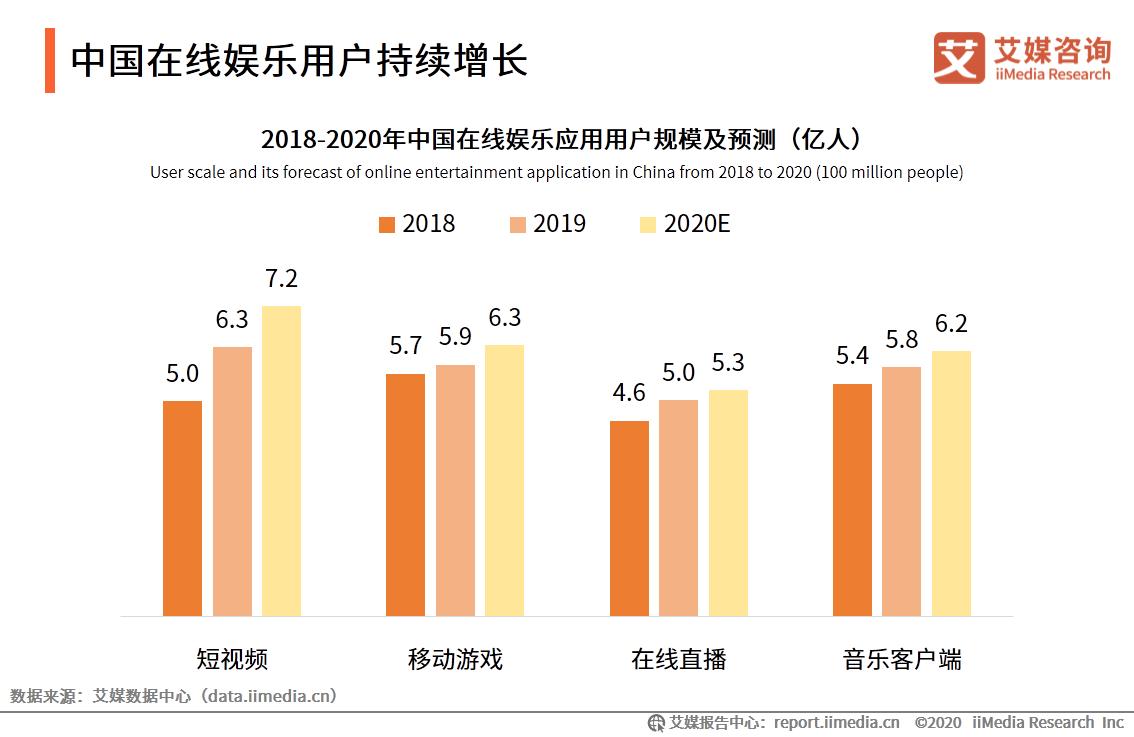 2020.8 中国商报:字节跳动两度发声 TikTok将何去何从