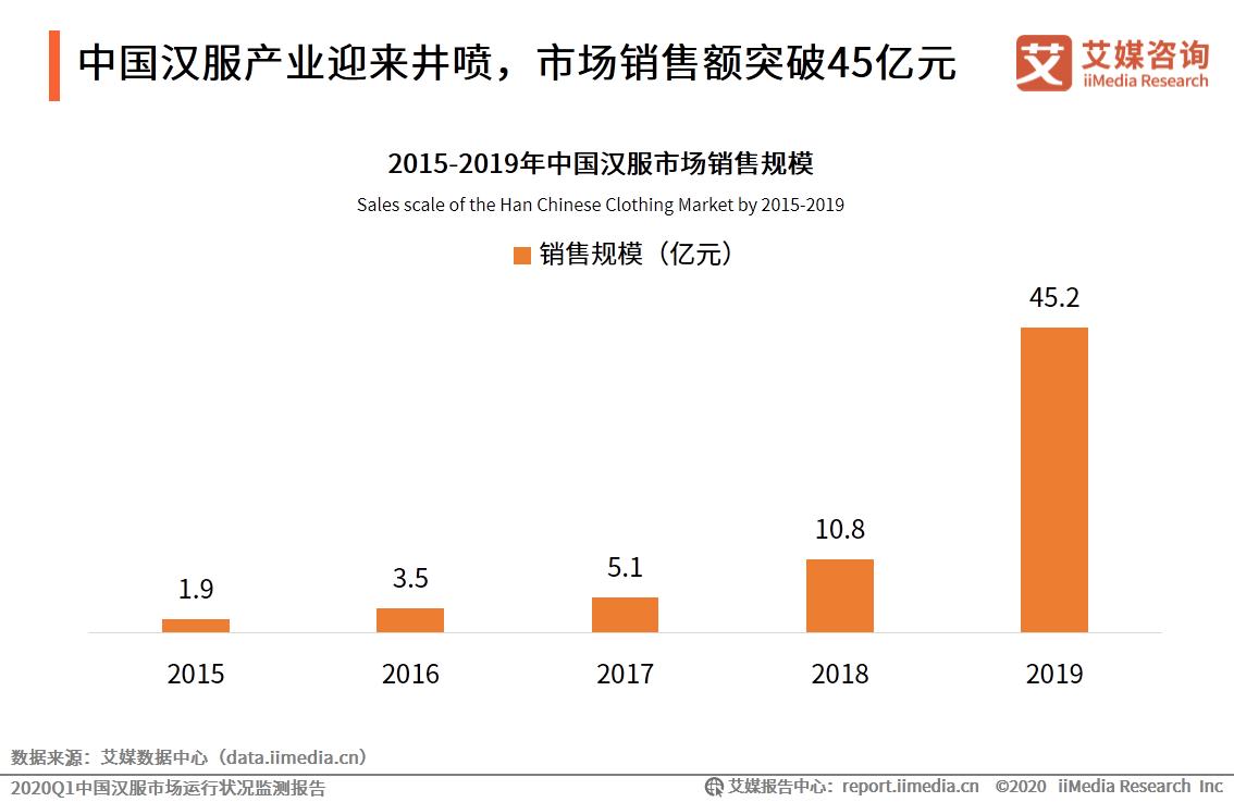 """2020.8 新华每日电讯:""""古墓派""""还是""""改良派""""?汉服圈的""""流派""""与""""江湖"""""""