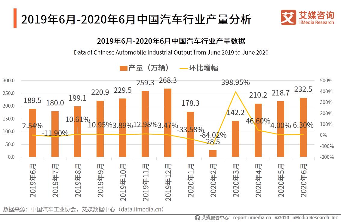 2020.8 21世纪经济报道 :阿里入局汽车后市场 本地生活战事再升级