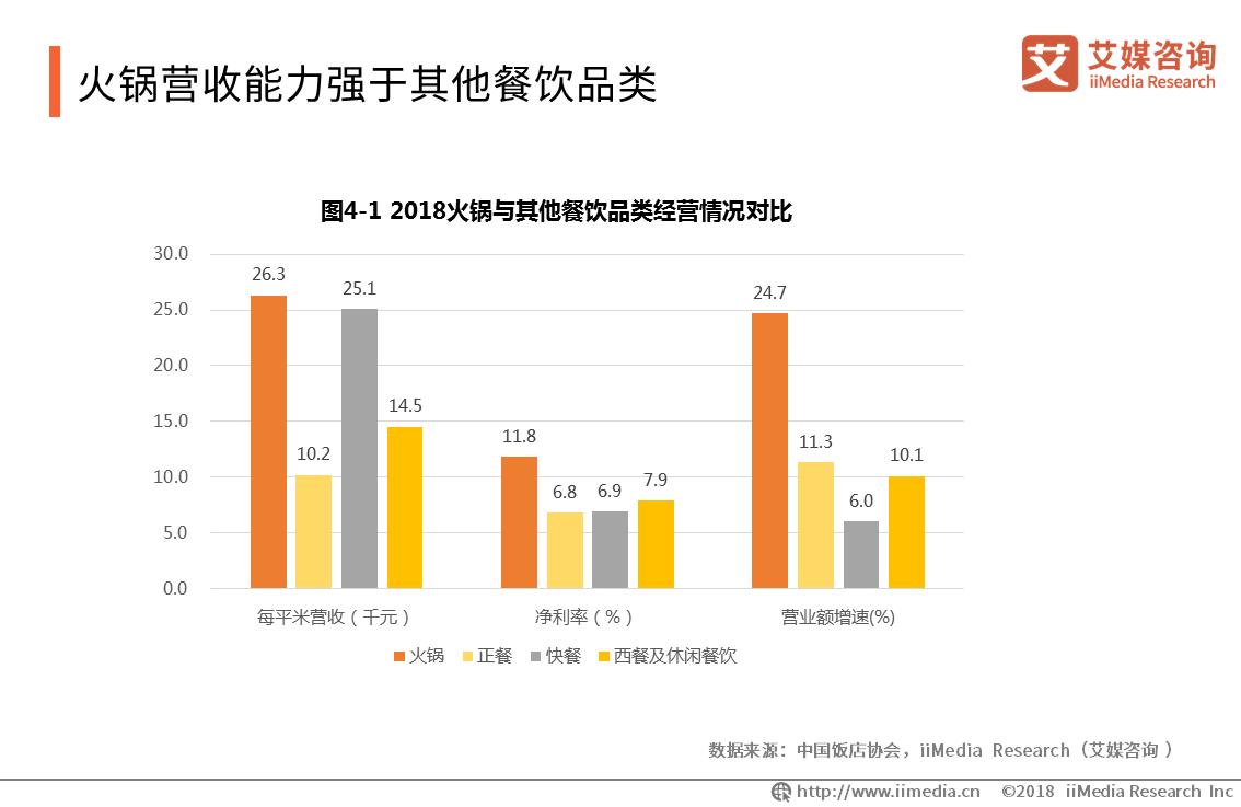 2020.8 中国商报: 海天味业卖火锅底料 调味品龙头为何转换赛道