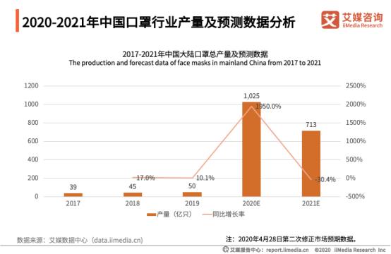 2020.9 广州日报:当口罩成为必需,人脸识别有哪些技术难度需要解决?