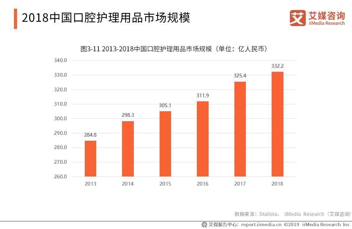 """2020.9 中国商报:两面针田七""""失宠""""后 国产牙膏如何打响品牌保卫战"""