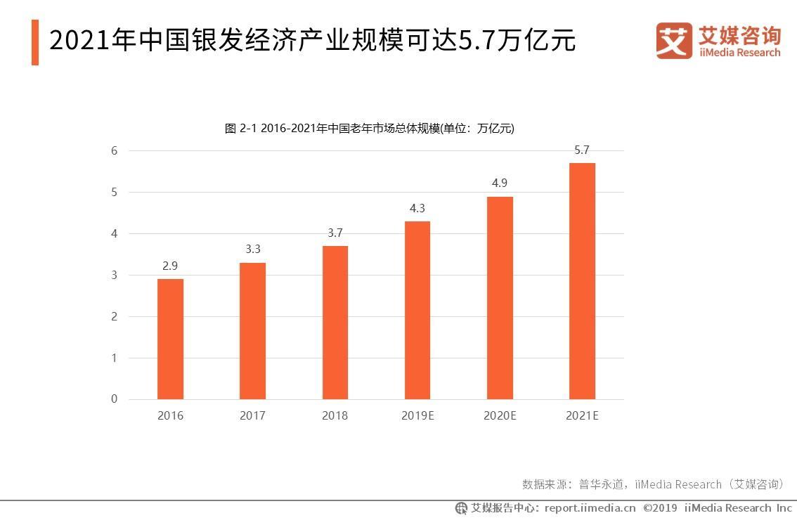"""2020.9 新快报:政府补贴居家适老化改造 """"适老""""家居市场待激活"""