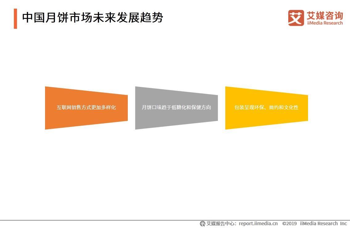 2020.9 CCTV2:中秋将至 多地月饼市场销售火爆