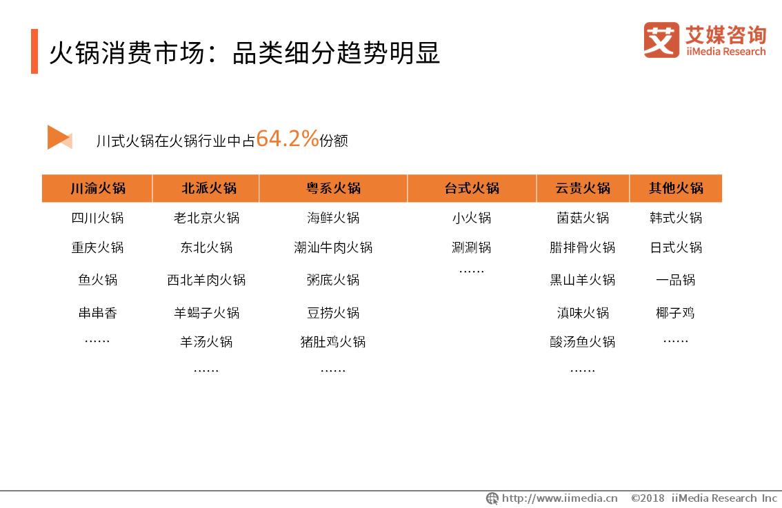"""2020.9 中国商报:盯上火锅烧烤市场 三全食品为何做起""""新生意"""""""