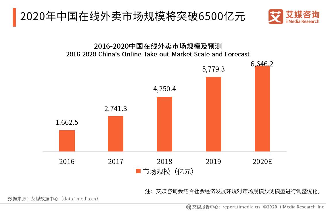 2020.10 中国新闻网:动辄一盒10元、20元……方便面也让你高攀不起了?