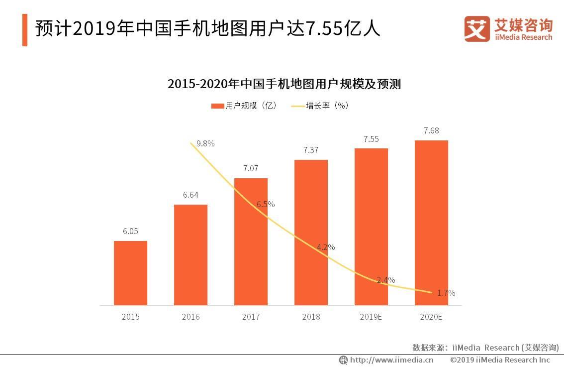 2020.10 北京商报:一年7家获牌照,高精地图的流量卡位战