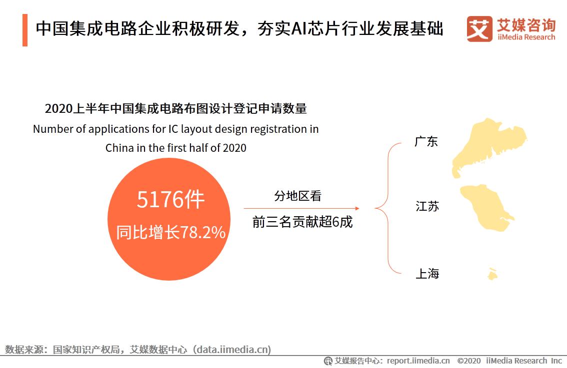 2020.10 经济参考报:寒武纪前三季度亏损3.1亿