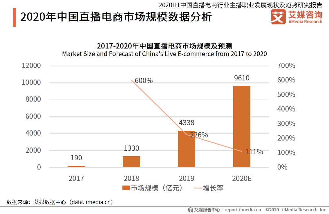"""2020.11 中国经济网:""""功夫主播""""是这样炼成的"""