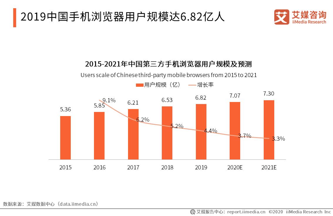 2020.11 人民网:手机浏览器网络传播乱象丛生 专家:手机企业应承担更大责任