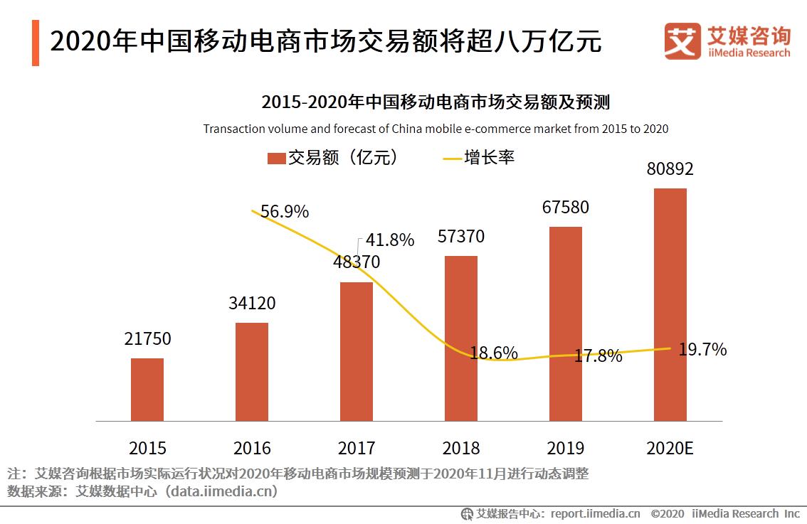 2020.11 新华每日电讯:疫情之下,互联网发展迎来新机遇新挑战