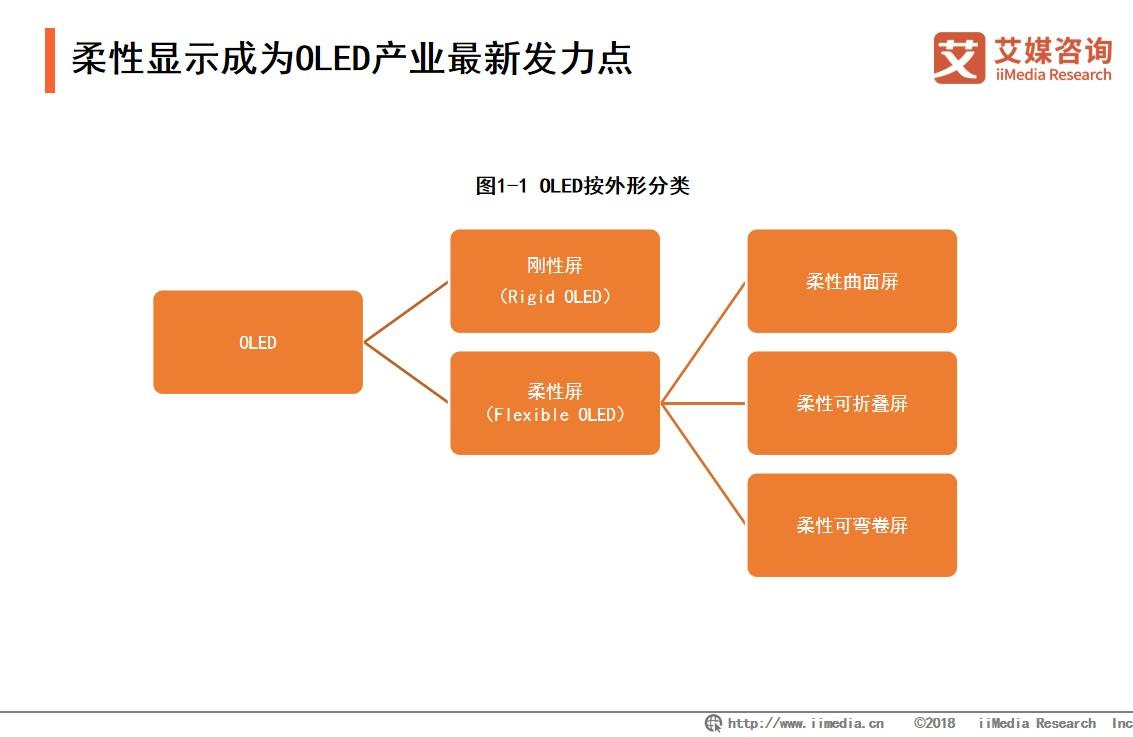 2021.01 新华社:广东柔性显示产业加速发展
