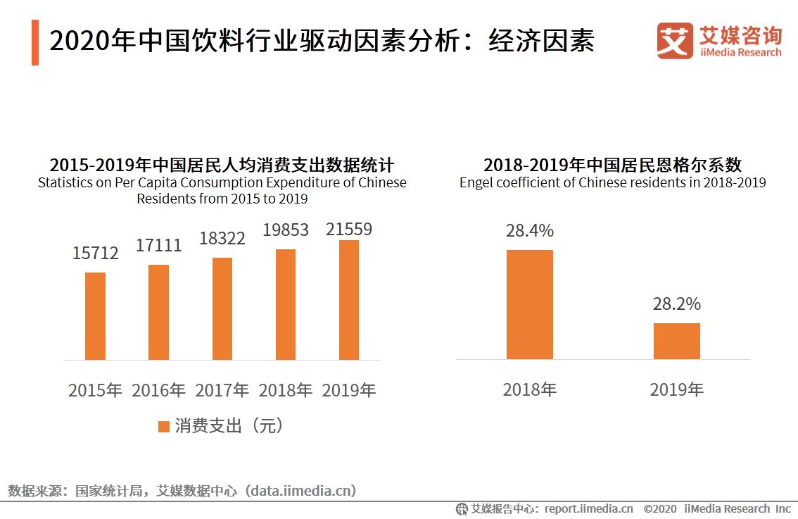 2021.01 中国新闻网:老牌饮料冲刺股市,谁能成农夫山泉第二?