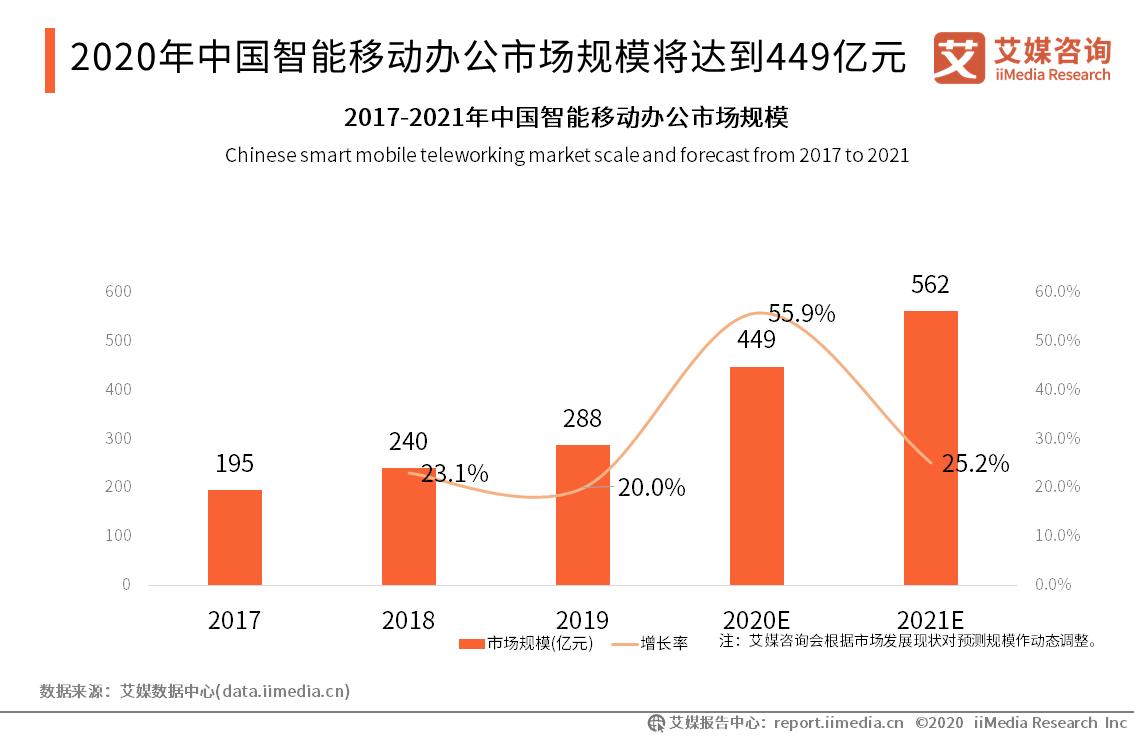 """2021.02 经济参考报:数字化转型推动""""零信任""""理念加速落地"""
