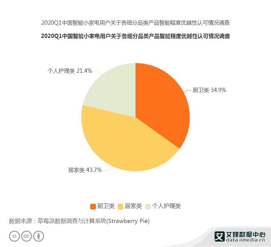 """2021.02 广州日报:家电""""春节档""""人流旺折扣多"""