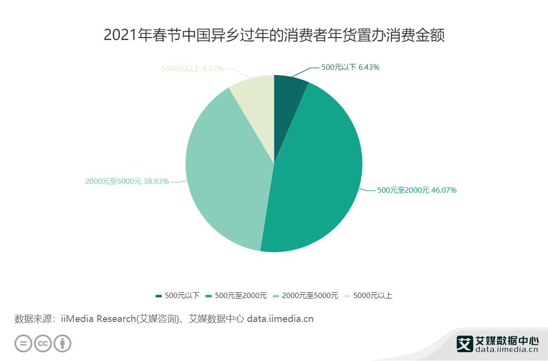 2021.02 证券日报 :就地过年助力破解用工荒,规模以上苏企春节期间排产量同比增5个至10个百分点