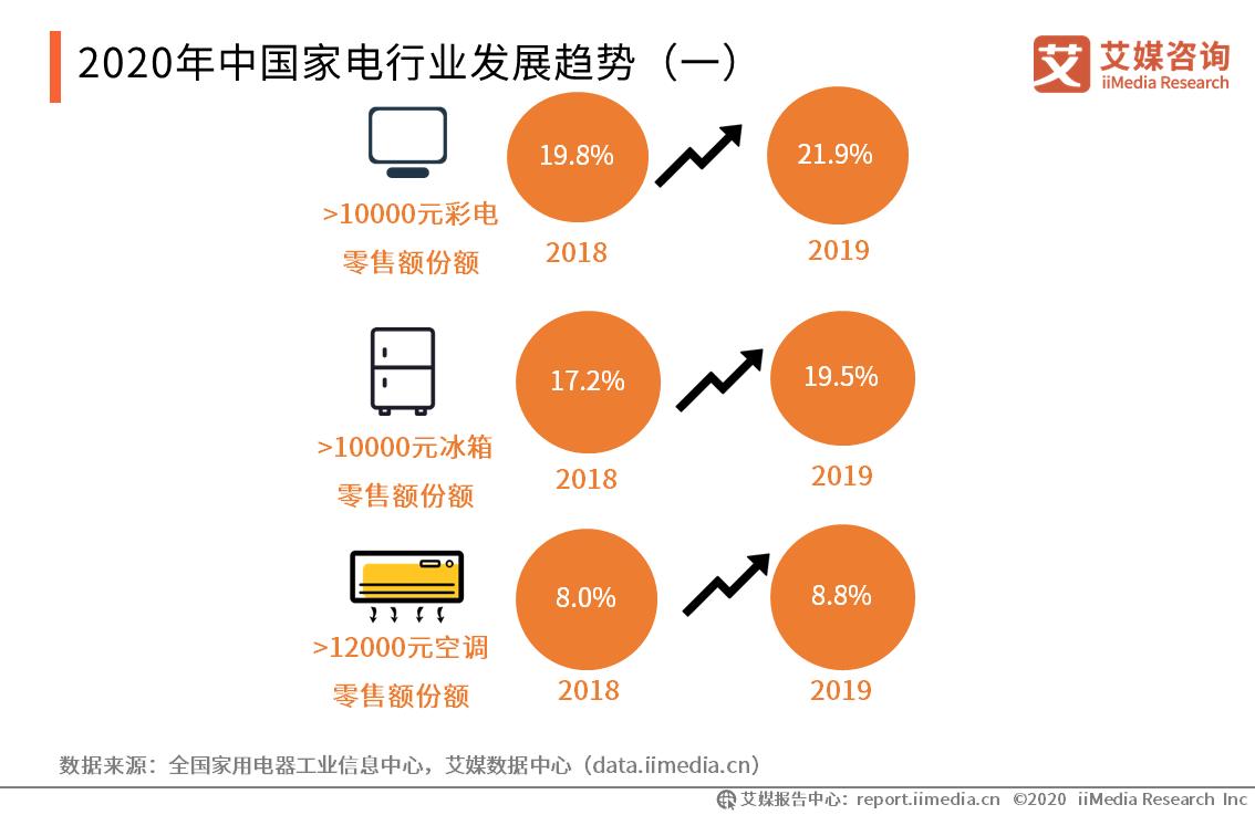 2021.02 证券日报:苏宁易购筹划股权转让,神秘接盘方近日将亮相