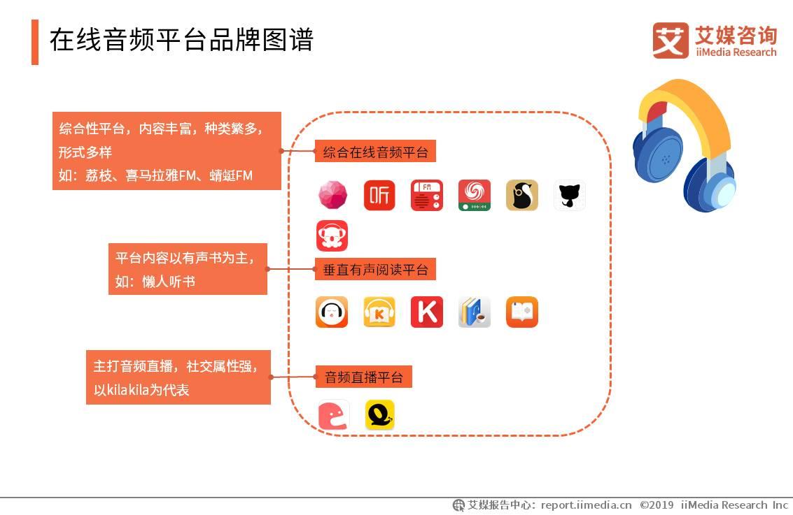 2021.03 21世纪经济报道:逐鹿中国版Clubhouse:音频社交创业的本土化挑战