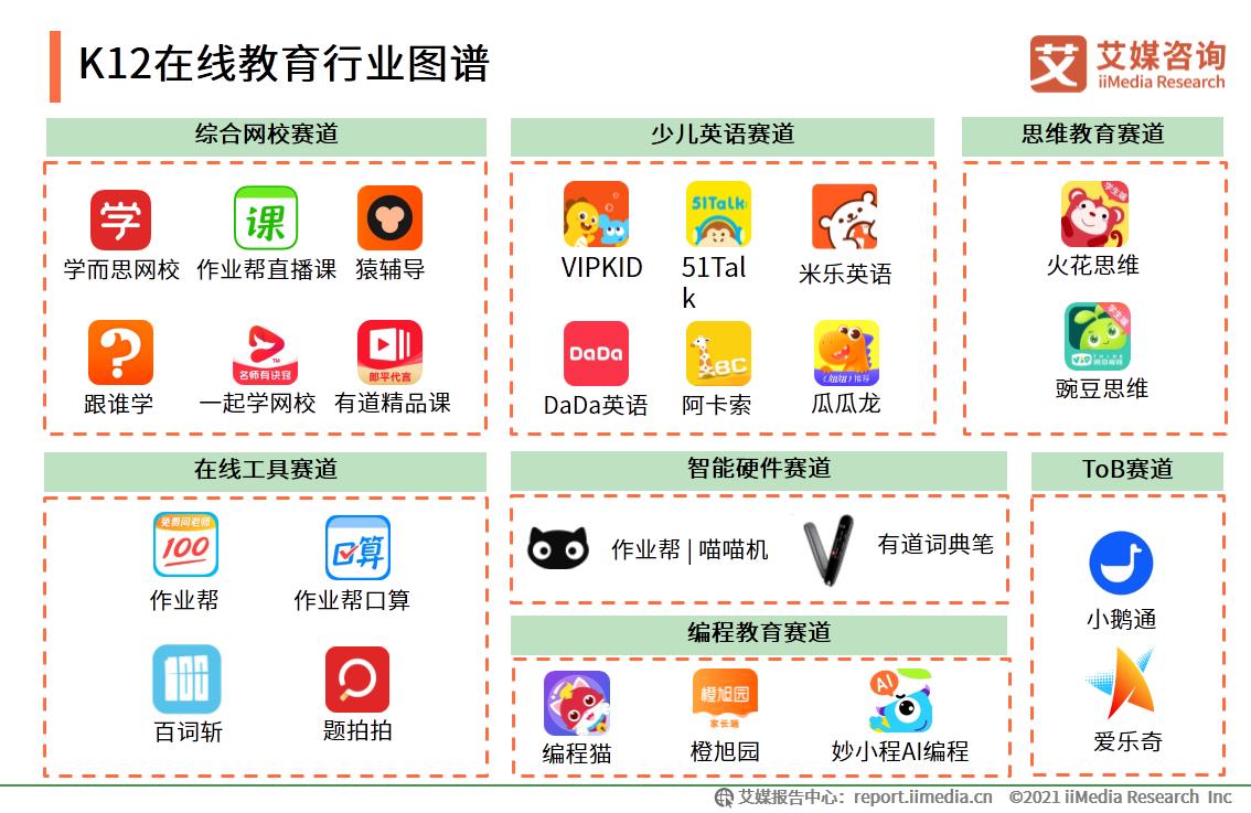"""2021.04广州日报:融资降温、广告投放""""踩刹车"""",在线教育何去何从?"""