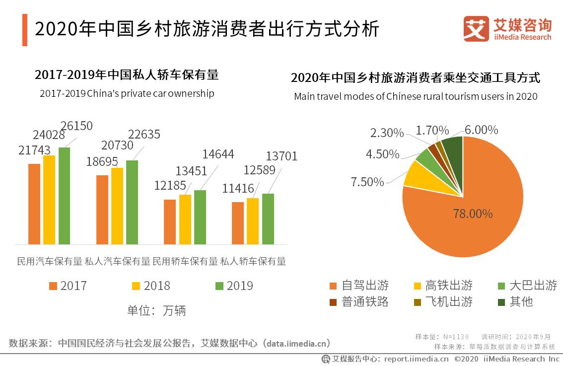 2021.04经济参考报:中国距房车时代仅剩最后一公里