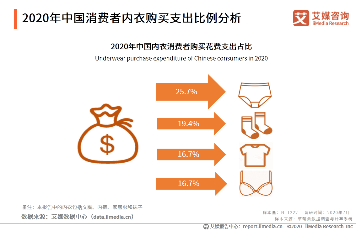 2021.05每日经济新闻:本土内衣龙头爱慕股份登陆A股    大手笔投入研发,毛利率显著高于同行业