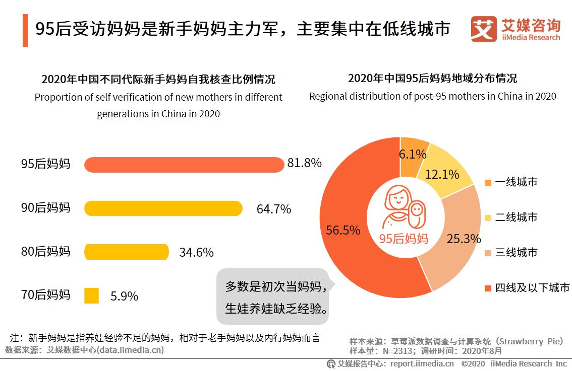 """2021.05中国新闻网:90后""""母亲的育儿经:网络是重要""""老师"""" 注重与孩子交流"""