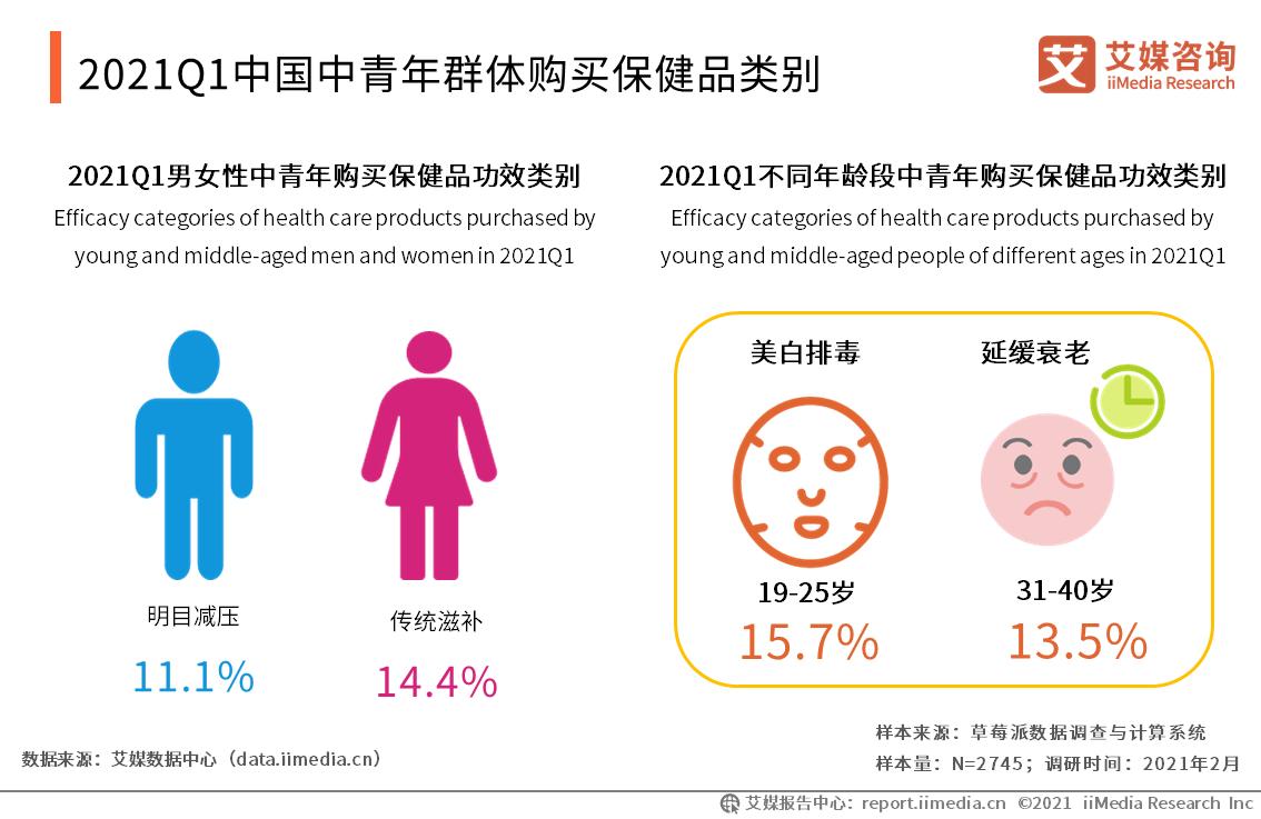 2021.05中国税务报:新观念塑造新形态的青年经济