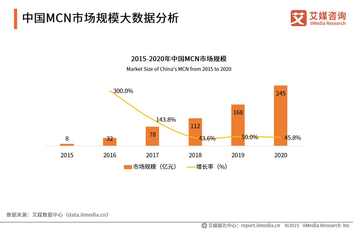 """2021.06:消费之都上海要成为""""品质直播第一城"""""""