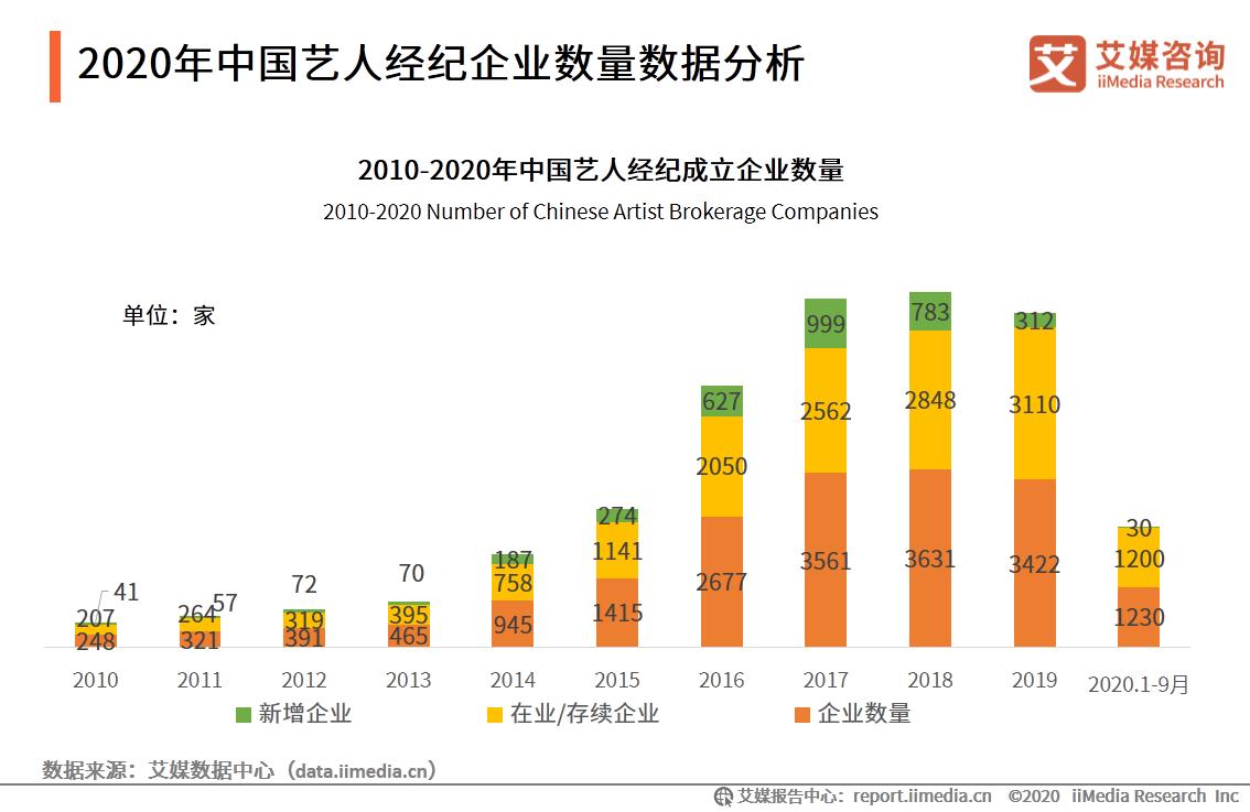 2021.08 天津日报:偶像产业不能野蛮生长