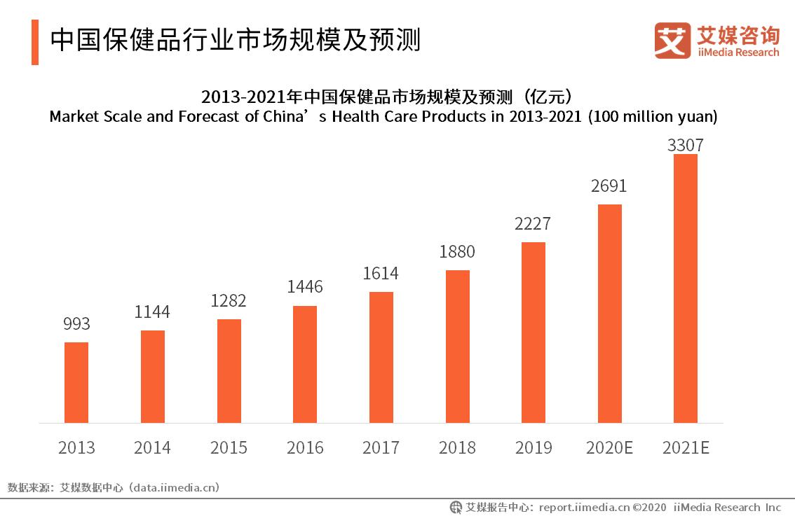 2021.08 北京青年报:功能性食品多数未认证?