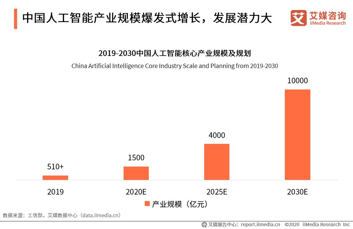 2021.09 北京商报:AI鉴定二手奢侈品靠谱吗