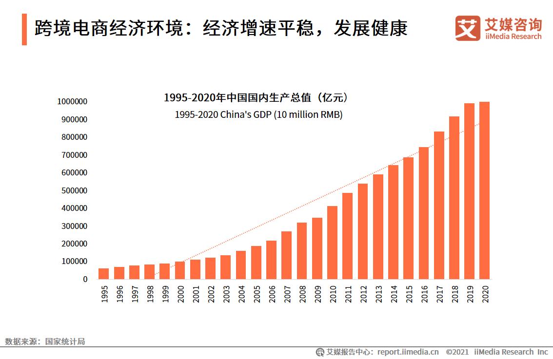 """2021.09 中国新闻社:海运费用水涨船高集装箱""""一箱难求"""" 企业如何应对?"""