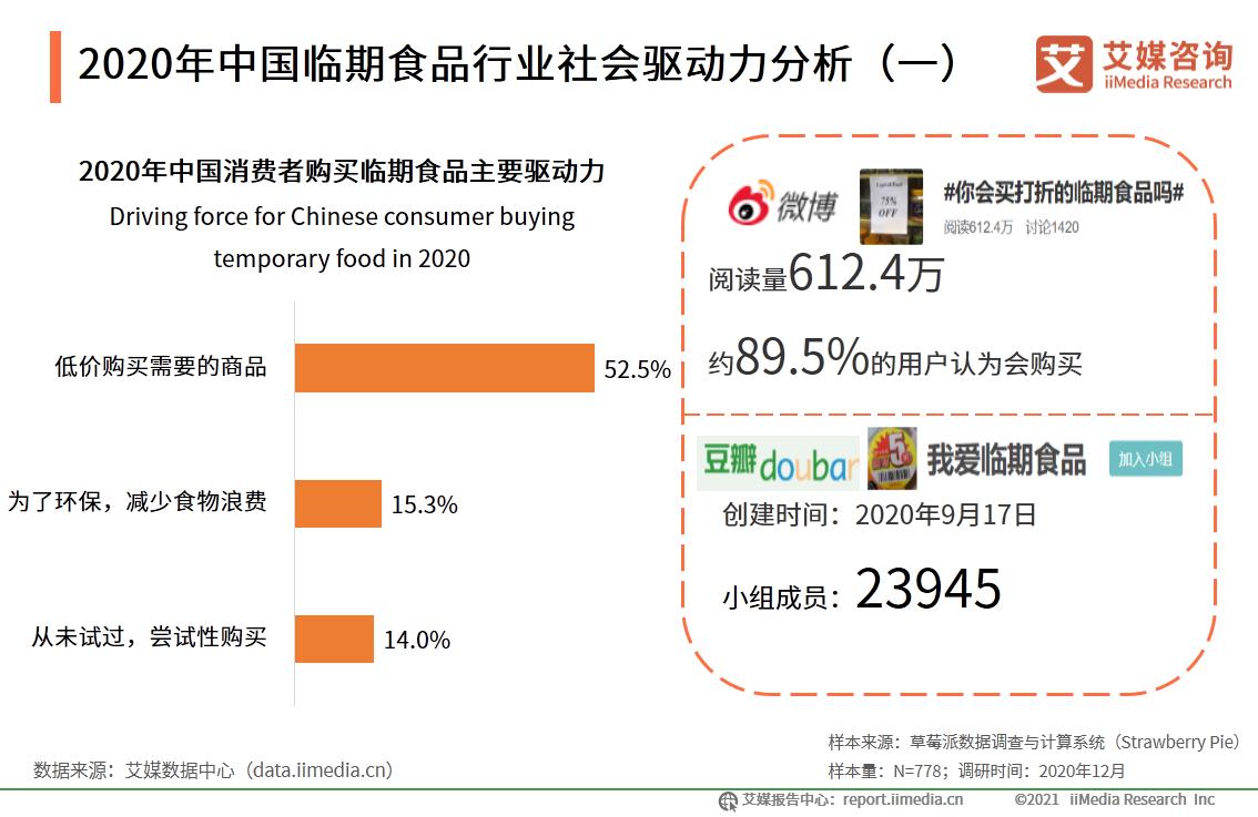 """2021.10 凤凰网:""""骨折价""""的好特卖 临期促销的""""消费陷阱"""""""