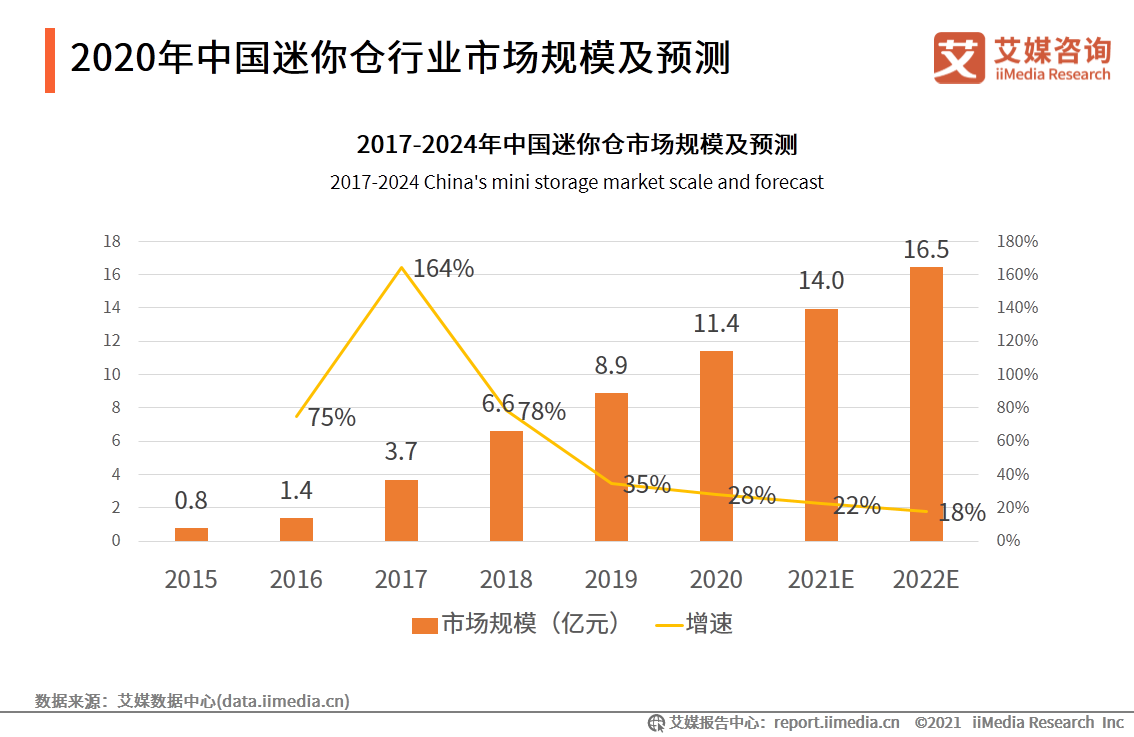 """2021.10 中国青年报:1立方米的""""迷你仓""""能收纳什么"""