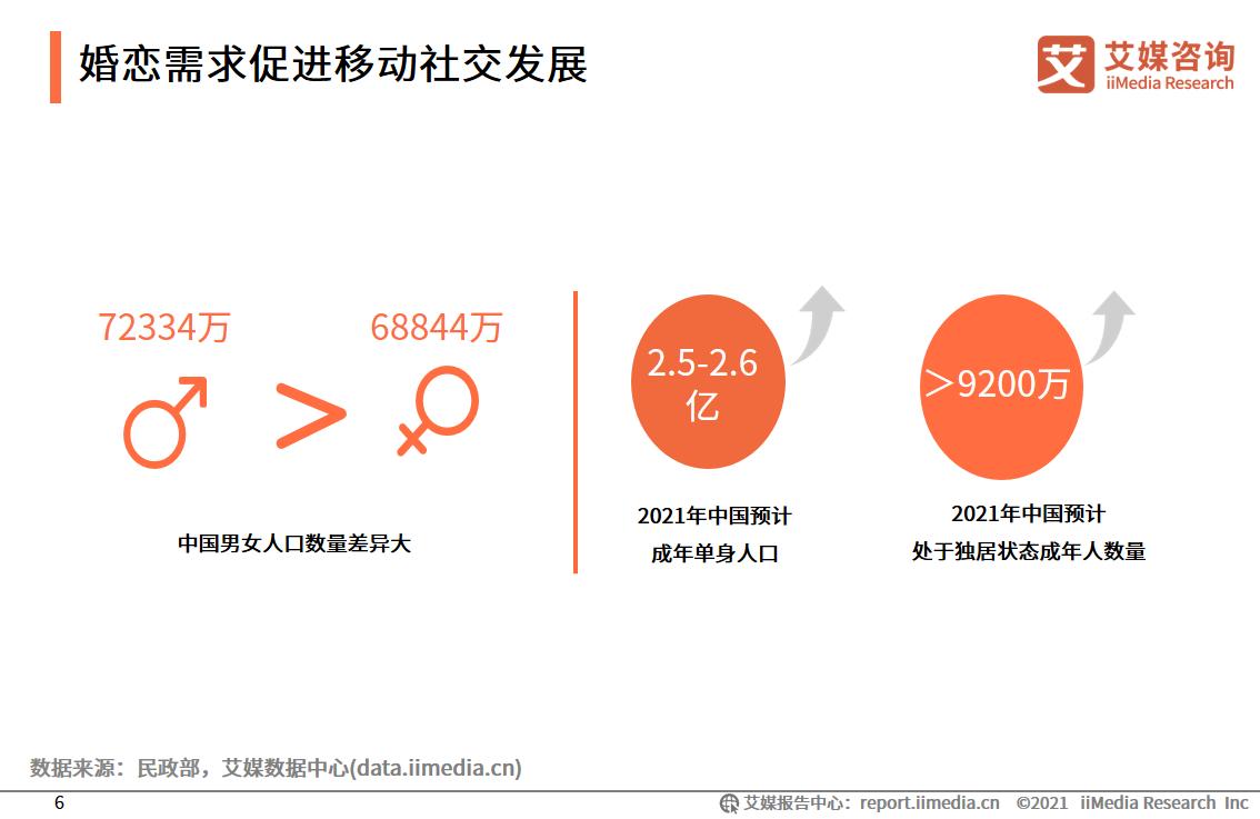 2021.10 中国青年报:盲盒能拆出爱情吗