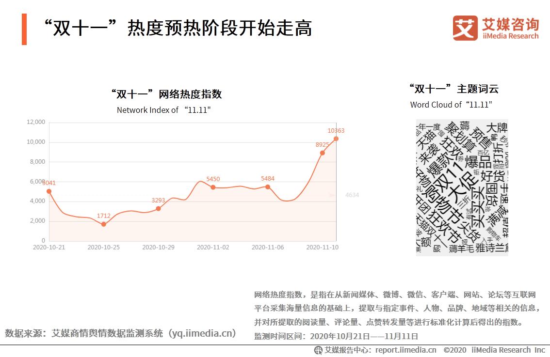 """2021.10 广州日报:今晚8时开始 加长版""""双11""""来袭"""